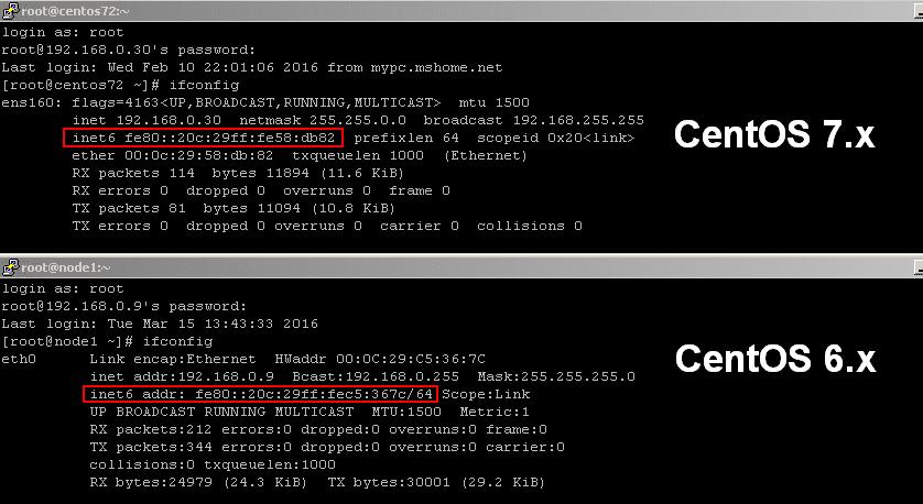 Disable IPv6 on Redhat